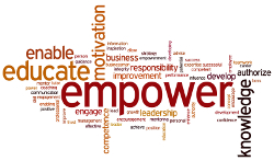 "Word cloud centered on ""empower"""